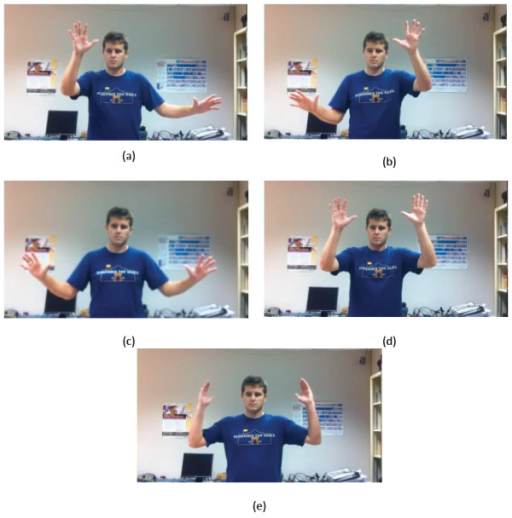 Poses required to switch among sub-modes. (a) To enter Rotate Mode, the user holds his/her right hand up and moves his/her left hand to his/her left. (b) To enter Tilt Mode, the user holds his/her left hand up and moves his/her right hand to his/her right. (c) To enter Pan/Zoom Mode, the user holds both hands to the side. (d) To reset the map, the user holds both hands up at the same level as his/her head. (e) The touchdown pose is used to calibrate Kinoogle for Street View.