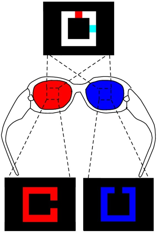 Stimulus paradigm of the interocular shift attention. The top of this diagram shows the training visual stimulus seeing through the anaglyphic glasses (shown in the middle); two eyes see different images (shown at the bottom). The task is to detect the opening direction of the image seen by the amblyopic eye, using a 4-alternative forced-choice (4-AFC) training paradigm.