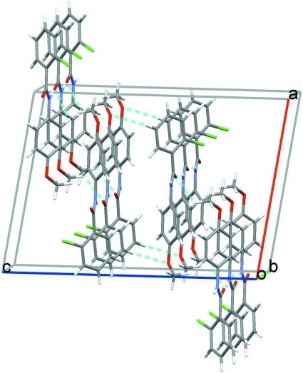 Crystal packing for (I) viewed down the b axis with hydrogen bonds drawn as dashed lines.