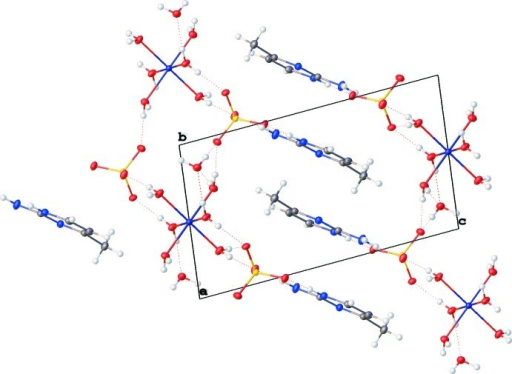 Packing of the title compound viewed down a. Hydrogen bonds are indicated by dotted lines.