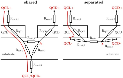 Schematic DC circuit diagram of the device with a share | Open-i on schematic block diagram, schematic design, complex diagram, one-line diagram, schematic series circuit, schematic layout, schematic control diagram, schematic drawings, cell phone schematic diagram, function block diagram, ic schematic diagram, lenovo computer diagram, schematic for a processor, pneumatic press diagram, schematic diagram of computer components, life cycle process diagram, schematic electrical circuit tracer, schematic circuit cartoon, control logic diagram, schematic process flow diagram,