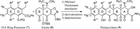 Synthesis of pentacyclines via Michael–Dieckmann annulations.