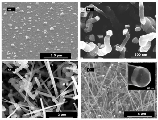 SEM images of PdSi-catalyzed NW. (a-c) are grown at Ptot = 15 Torr, and a ratio PHCl/PSiH4 = 3.3 (200 mTorr/60 mTorr) for 10 min at different temperatures: (a) T = 600°C, (b) T = 700°C, (c) T = 800°C. NW shown on (d) are grown at Ptot = 3 Torr, and at a ratio PHCl/PSiH4 = 4 for 15 min at 800°C. In this condition, there is no tapering of the NW. The inset in Figure 4d shows a SEM image of the catalyst after growth. The cylindrical-faceted shape is typical of VSS growth.