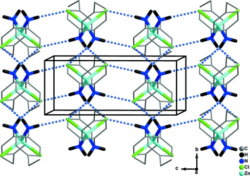 The crystal packing of the title compound viewed down the a axis showing the hydrogen bonded sheet. Hydrogen bond are shown as dashed lines. The minor disorder component and hydrogen atoms not participating in N—H···Cl interactions are omitted for clarity.