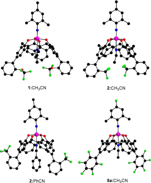 X-ray structuresof 1, 2, and 5a (1:1 cocrystalwith CH3CN or PhCN): black, carbon; green,fluorine; blue, nitrogen; red, oxygen; purple, tungsten. Note: Themethyl groups of the acetonitriles in 1:CH3CN and 2:CH3CN are disordered about the crystallographic2-fold axis.