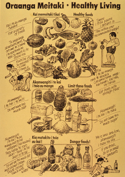 <p>Gold poster with black lettering.  Title at top of poster.  Dominant visual images are illustrations of food groups.  Near the top are healthy foods like fish, fruits, and vegetables.  In the center are foods to limit such as sausage, oil, and processed grains.  The image near the bottom features danger foods including high fat meats, sugary snacks, and alcohol.  A smaller image on the left side of the poster shows people exercising.  Two additional images on the right side show a man weighing himself, and a man suffering from drinking too much alcohol.  All images are surrounded with text in both Rarotongan and English.</p>