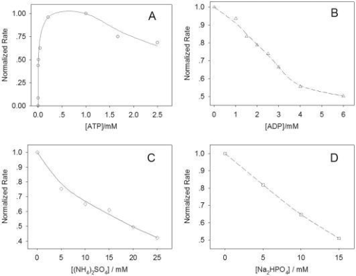 effect of different factors on gross Tables table 6–1 gross energy values of feeds 6–2  different types of terrain  the effect of genotype, physiological state, and environment on voluntary feed consumption is mediated by the animals' metabolism, and consump-tion is generally dependent upon diet.