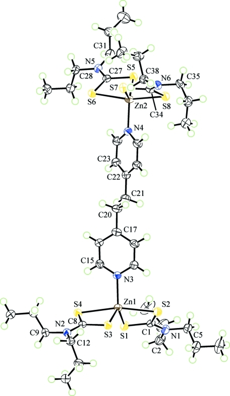 The molecular structure of (I) showing atom labelling scheme and displacement ellipsoids at the 50% probability level (arbitrary spheres for the H atoms). For clarity only the first atom of consecutively numbered iso-propyl groups and the N and two C atoms of the bispyridylethane ligand have been numbered.
