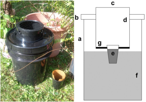 The improved autocidal gravid ovitrap (AGO-B). Components include a 19 l black pail (a), a black pail lid (b), a 12.8 cm entrance diameter (c), a black capture surface (CS) coated with adhesive (d), PAM (e), a 9.3 l capacity infusion reservoir (f), and a screen barrier between the CS and the infusion reservoir (g). A conventional ovitrap is visible in the foreground of the photograph, on the right-hand side of the AGO-B.