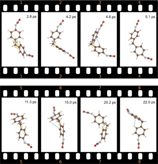 Time evolution of the structure of the 4,4′-MDI molecule from Car-Parrinello molecular dynamics (CP-MD) simulation. Each snapshot is presented with its time-stamp. The first four snapshots show one full simultaneous counter-rotation of both phenyl rings. Black and orange arrows around the C–C bonds show the direction of motion for the top and the bottom phenyl ring, respectively. Snapshots 5 and 7 show the intermediate structures in further rotations, whereas 6 and 8 refer to the equilibrium state. The presence of the C–H⋯π H-bond is marked by a dashed line where applicable
