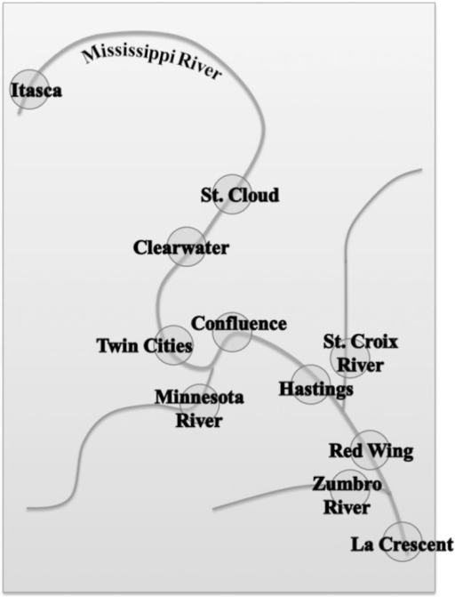 Relative location of sampling sites along the Mississippi River and major contributing rivers.
