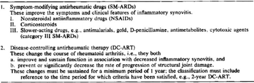 Revised proposal for classification of antirheumatic therapies. With permission from Edmonds et al. (1993b), Arthritis and Rheumatism, John Wiley and Sons