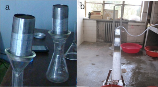 Infiltration simulation (a) and soil anti-scourability test (b).