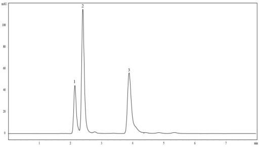 A typical HPLC-DAD chromatogram and absorption spectrum of individual MAAs in the present study; 1: shinorine (λmax = 334); 2: palythine (λmax = 320); 3: mycosporine-glycine (λmax = 310).
