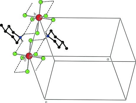 Fragment of the crystal packing of (I) showing chain along the b axis, viewed approximately along the diagonal of the bc-plane; H-bonds are shown as dashed lines.