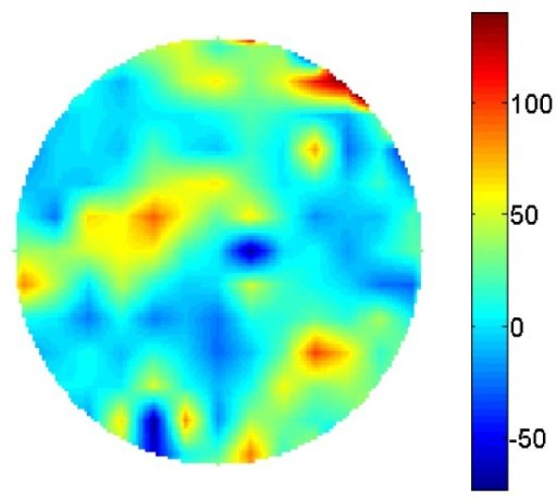 The difference of the radial variance maps  for the light scatter between the baseline and TBU data. This map is computed by subtracting Fig. 10(a) from Fig. 10(b) in order to see the optical changes of light scatter caused by the event such as TBU. Some regions have become negative, which indicates that the light scatter could potentially be reduced during the TBU.