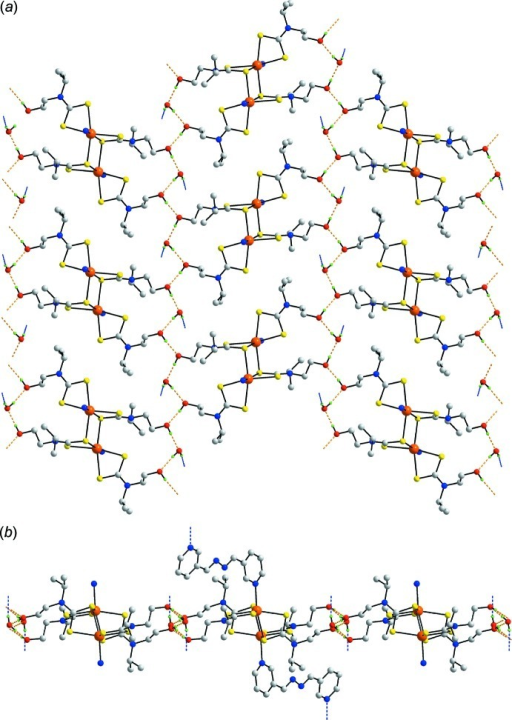 Mol­ecular packing: (a) view of the supra­molecular layer sustained by hy­droxy-O—H⋯O(hy­droxy) and hy­droxy-O—H⋯O(water) hydrogen bonds, shown as orange dashed lines. Only the pyridyl N atoms of the 3-pyridine­aldazine ligands are shown. (b) A side-on view of the layer in (a) extended to show the two central 3-pyridine­aldazine ligands (see text). The putative water-O—H⋯N(pyrid­yl) hydrogen bonds are shown as blue dashed lines. In both images, only acidic hydrogen atoms are included.