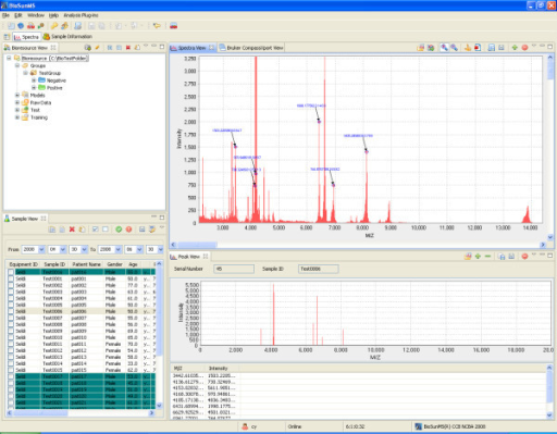 The interface for MS data display. The preprocessing of MS data for a particular patient was demonstrated, which included baseline subtraction, normalization, and automatic or manual peak extraction.