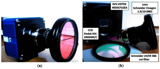 CCD sensor, lens and UV/IR cut filter: (a) integrated. (b) separated.