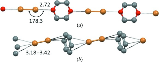 One-dimensional chains formed by Br2 (working as a bidentate XB donor) with 1,4-dioxane (a) and benzene (b), both working as bidentate XB acceptors. H atoms are omitted. XBs are shown as black dotted lines. Distances are given in Å and angles in degrees. Colour code: grey, C; red, O; brown, Br.