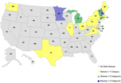 School Bus Regulation/Legislation Among States.