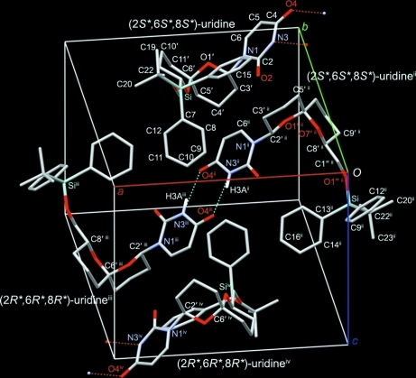 Molecular packing of racemic uridine units. The dimeric units of opposite chirality, (2'R*,6R'*,8'R*)- and (2'S*,6'S*,8'S*)-uridines are connected to each other by intermolecular hydrogen bonds. Dashed lines represent hydrogen bonds. Most hydrogen atoms that are not involved in hydrogen bonding, have been omitted for clarity. The origin of the unit cell is labelled as O while cell axes are labelled as a (red), b (green) and c (blue), respectively. [Symmetry code: (ii) 1/2 - x, -1/2 + y, 1/2 - z; (iii) 1/2 + x, 3/2 - y, 1/2 + z; (iv) -x + 1, -y + 1, -z + 1.]