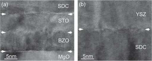 HR-TEM image of an SDC film grown on the MgO + BZO + STO template platform (a). The SDC layer can be used for the highly ordered growth of YSZ thin films (b).