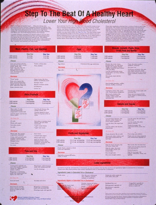 <p>Predominantly white poster with multicolor lettering.  Title at top of poster.  Visual image is an illustration of a symbolic heart with the numbers 1 and 2 superimposed on it.  The numbers refer to two diets intended to lower cholesterol intake.  Most of the poster is a nutrition chart recommending serving sizes and quantities of different foods.  Publisher information in lower left corner.</p>