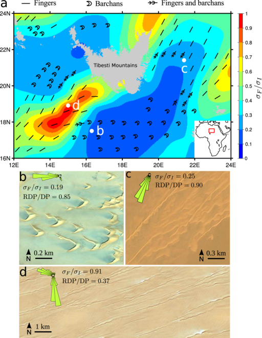 Transitions in dune shape around the Tibesti Massif (east central Sahara), a zone of low sand availability.(a) Map of σF/σI-value derived from the wind data. The continuous map is generated by linear interpolation based on the horizontal spatial resolution of 0.25° × 0.25° of the wind data. Local dune fields exhibit (b) barchans (image credit: Google Earth), (c) fingers breaking up into barchans (image credit: Google Earth) and (d) fingers elongating in the direction of the resultant sand flux (image credit: Google Earth). All these different dune types are reported in (a) using black symbols. Insets in (b–d) show the local flux roses. The map used in figure (a) is generated by GMT (The general mapping tools).