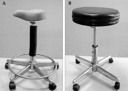 A bicycle seat stool (A) and an ordinary chair (B). The & A bicycle seat stool (A) and an ordinary chair (B). The | Open-i islam-shia.org