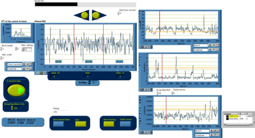 "Screenshot of the semi-automated SLEEP SCORING GUI. The three graphs on the right side show the RMS parameters that are used for the decision algorithm. The user can manually set the (orange) thresholds. A click on ""start scoring"" starts the scoring algorithm. This procedure can be repeated and the scoring result is not saved until ""Save Scored Data"" is clicked. (For interpretation of the references to color in this figure legend, the reader is referred to the web version of this article.)"