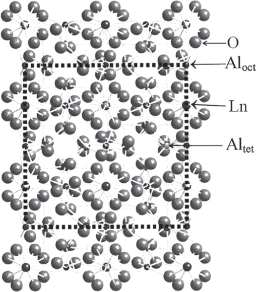 A schematic illustration of the crystal structure of LnAG, where Aloct and Altet represent the Al atoms taking octahedral and tetrahedral lattice sites, respectively. Adapted with permission from [1], copyright 1999 by the American Physical Society.