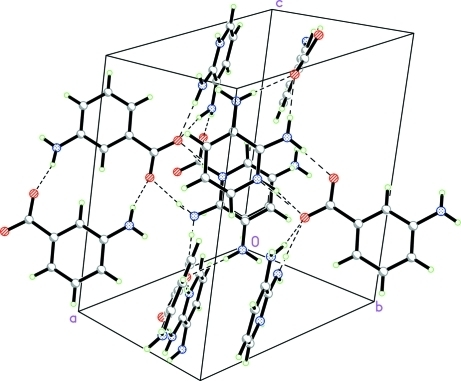 Part of the crystal packing of (I). Dashed lines indicate the hydrogen bonding.