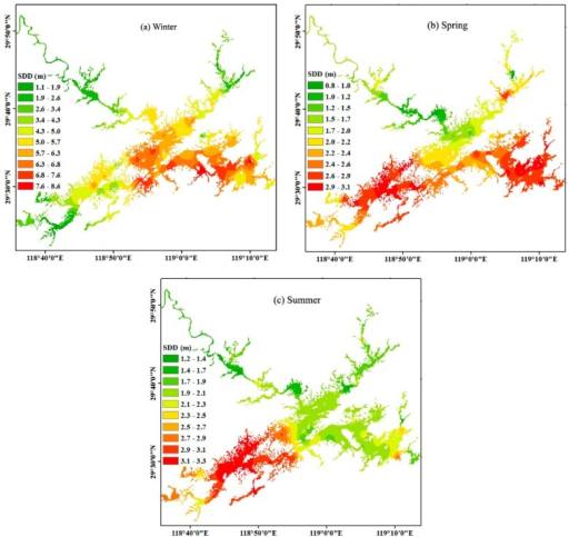 Spatial distribution of transparency in the winter of 2013 (a), spring of 2014 (b), and summer of 2014 (c) in Xin'anjiang Reservoir.