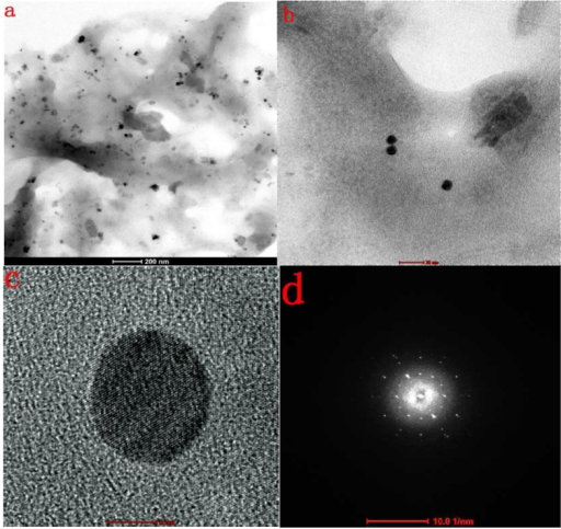 (a) Overview TEM image of AgNPs biosynthesized using the cell-free extract of L. sphaericus MR-1, showing that the particles are well dispersed (scale bar: 200 nm). (b) Typical TEM image of as-biosynthesized AgNPs (scale bar: 20 nm). (c) Typical HRTEM image of a single AgNP (scale bar: 5 nm). (d) typical selected area electron diffraction pattern of AgNPs biosynthesized using the cell-free extract of L. sphaericus MR-1 (scale bar: 10 1/nm).