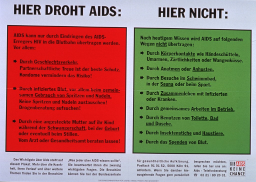 <p>Multicolor poster with black lettering.  Title at top of poster.  Poster dominated by text.  Red square below initial title phrase lists ways by which AIDS is transmitted, including sexual activity, infected blood, dirty needles, and in utero.  Green square below final title phrase common activities that do not transmit AIDS, including casual physical contact, swimming, working or living with an infected person, insect bites, etc.  Text near bottom of poster promotes a brochure &quot;Was jeder uber AIDS wissen sollte&quot; or &quot;what everyone needs to know about AIDS.&quot;  Note in lower right corner.  Publisher information at bottom of poster.</p>