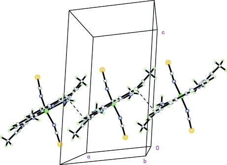 Part of the crystal structure with short C···C contacts drawn as dashed lines.