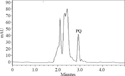 HPLC chromatogram of plasma sample in group B (2 hours after PQ administration).