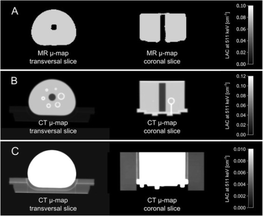 a MR-based μ-map in transversal and coronal orientation only contains discrete attenuation values for water and air, and therefore only corrects for photon attenuation caused by the water content of the phantom and not by the phantom housing materials, as these materials cannot be detected with standard MR imaging. b, c CT-based μ-map contains continuous attenuation values including μ-values for the phantom housing, glass spheres, and styrofoam block used as phantom holder (displayed in c). b and c visualize the same content, however windowing properties were adjusted individually in order to visualize either the phantom content (b) or the styrofoam holder, on which the phantom is placed (c)