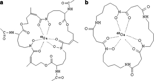 Chemical structures of 68Ga-TAFC (a) and 68Ga-FOXE (b)