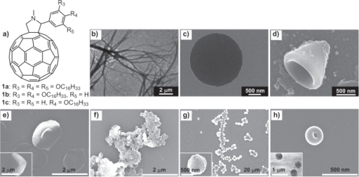(a) Chemical structures of C60 derivatives 1a–1c containing linear alkyl chains. Scanning electron microscopy (SEM) images of fibrous structures of 1a assembled from 1-propanol (b), a nanodisk of 1a formed from 1,4-dioxane (c) and a conical object of 1a assembled from a 1:1 tetrahydrofuran (THF)/H2O mixture (d). Reprinted from [26]. SEM images of disk-like sheets of 1b formed from a 2:1 2-propanol/toluene mixture (e), SEM images of self-aggregated particles of 1b obtained from a 1:2 THF/H2O mixture (f), globular aggregates of 1(c) with coarse surfaces formed from a 2:1 2-propanol/toluene mixture (g) and SEM and transmission electron microscopy (TEM) (inset) images of vesicular-spherical objects of 1c assembled from a 1:2 THF/H2O mixture (h). Parts (e)–(h) reprinted from T Nakanishi et al 2008 Thin Solid Films516 2401, © 2008 with permission from Elsevier.