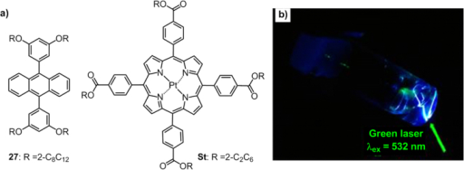(a) Chemical structures of an anthracene derivative 27 and a Pt(II) porphyrin photosensitizer St. (b) Photograph of the doped liquid (St/27 = 0.01 mol%) exposed to a 532 nm laser. Reprinted with permission from P Duan et al 2013 J. Am. Chem. Soc.135 19056, © 2013 American Chemical Society .