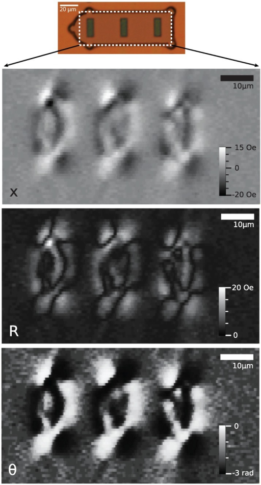 The data obtained when scanning a TMR sensor a few microns below a three-bit tag with equal aspect ratios (1:2.5) and thereby measuring the stray field in a 50 × 90 µm2 area. The sensitive axis is vertical as presented in the figure. The images are obtained from the real component (x), the amplitude (R) and the phase (θ) of the signal. Frequency: 233 Hz, time-constant: 50 ms, scan speed: 40 µm/s.
