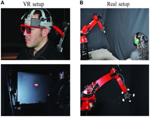Experimental setups for both real environment and virtual reality (VR) settings.(A) VR setup. (B) Real environment setup. The robot arm has been covered with black material during the experiment and was not visible to the participant.