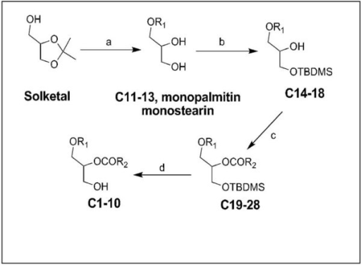 Scheme showing the syntheses of phosphoethanolamine plasmalogen precursors C1-3, C6-10, and diacylglycerols C4 and C5, test compounds for the study. Reagents: (a) i R1Br, NaH/DMF or R1SO4CH3, NaH/THF, reflux; (ii) 10% HCl, reflux; (b) TBDMS-Cl, imidazole/DMF; (c) R2COCl, DMAP, Pyridine, Toluene; (d) TBAF/THF, Imidazole, - 20°C