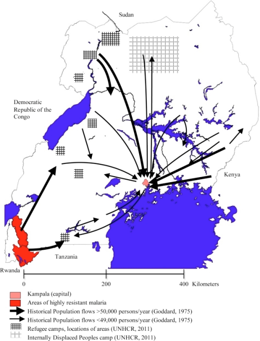 The complex patterns of migration flow in Uganda.The area of highly drug-resistant malaria is shown in red, major population                        migration flows are shown by arrows, major refugee camps are hatched, and                        the major urban population in Kampala is indicated in pink. The permanent                        migration streams are estimated from birthplace data from 1969 population                        census from Goddard [37].