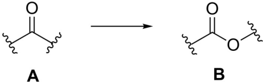 The Baeyer–Villiger oxidation.
