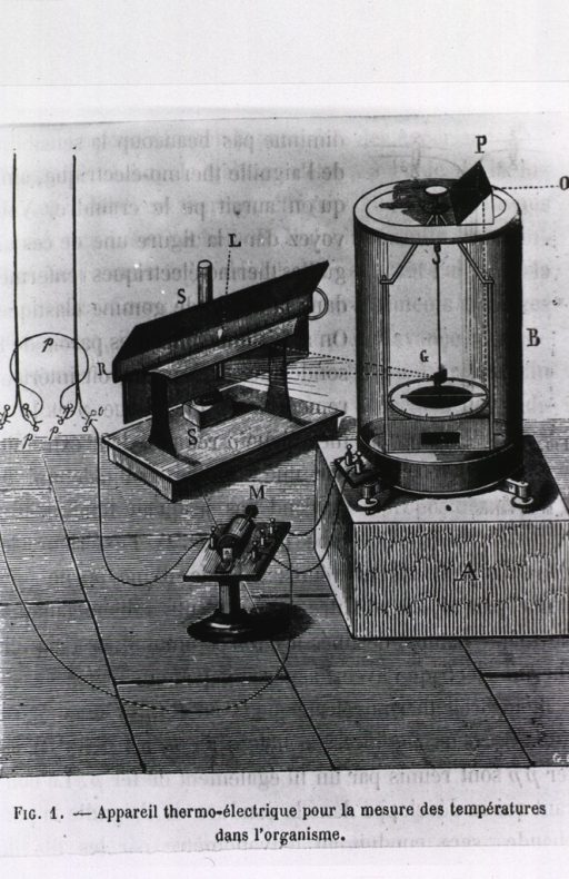 <p>Illustration of an apparatus for measuring the temperature of a living organism.</p>