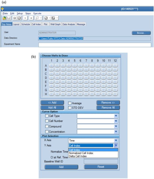 Screenshots of key software functionality. (a) The default software page showing the various page tabs; (b) highlighting how to switch between the Cell Index, Normalised Cell Index and the Delta Cell Index view in the Plot tab.