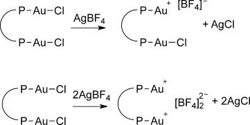 Possible complexes generated by using different Au/Ag ratios.